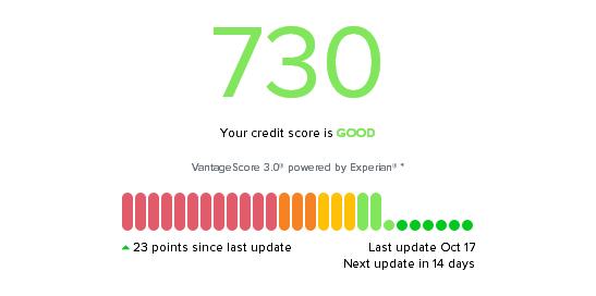 credit.com美国信用分