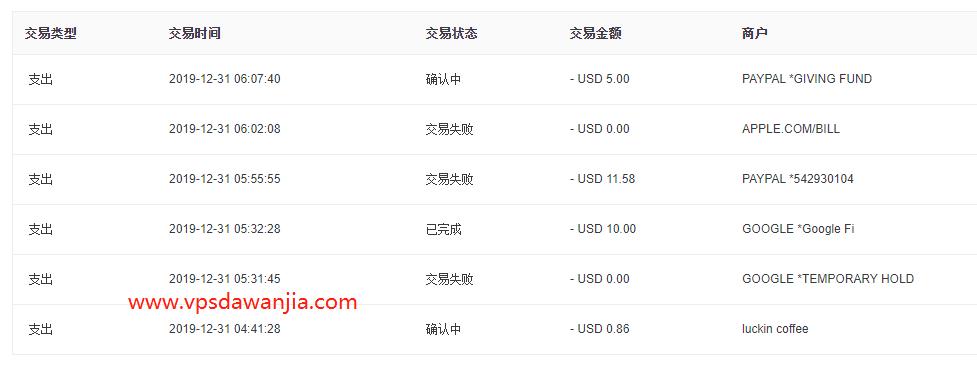 信用卡支付失败_美国虚拟信用卡539186的几个开卡渠道-VPS大玩家